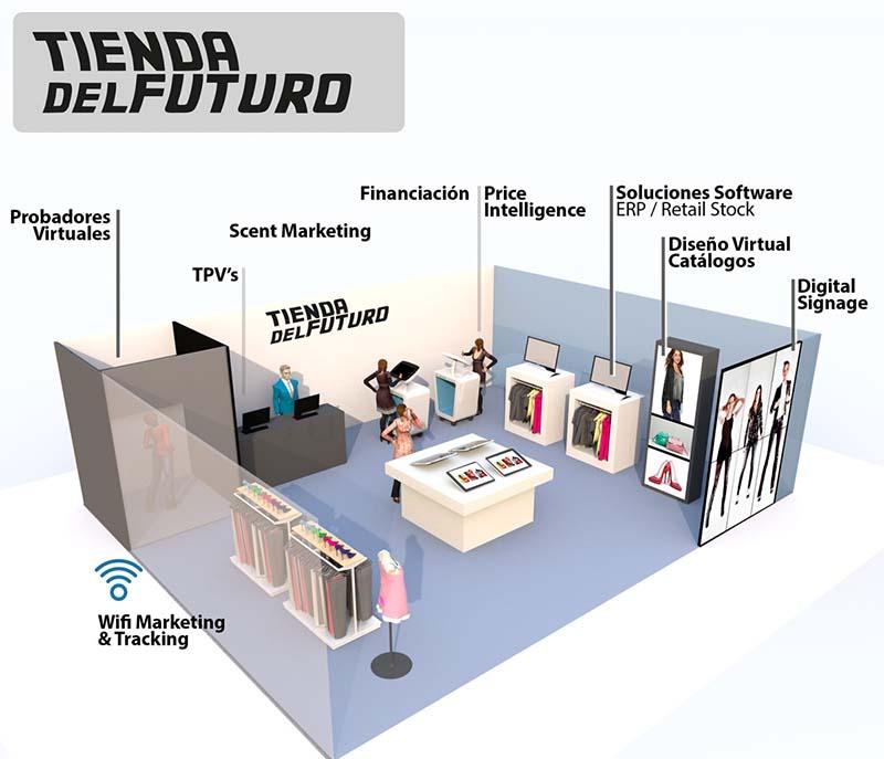 tienda del futuro eshow